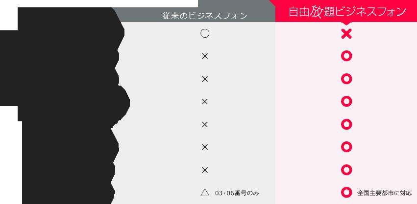 top_img00_table