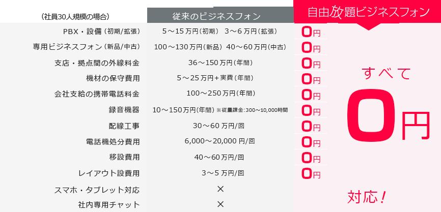 top_img01_table