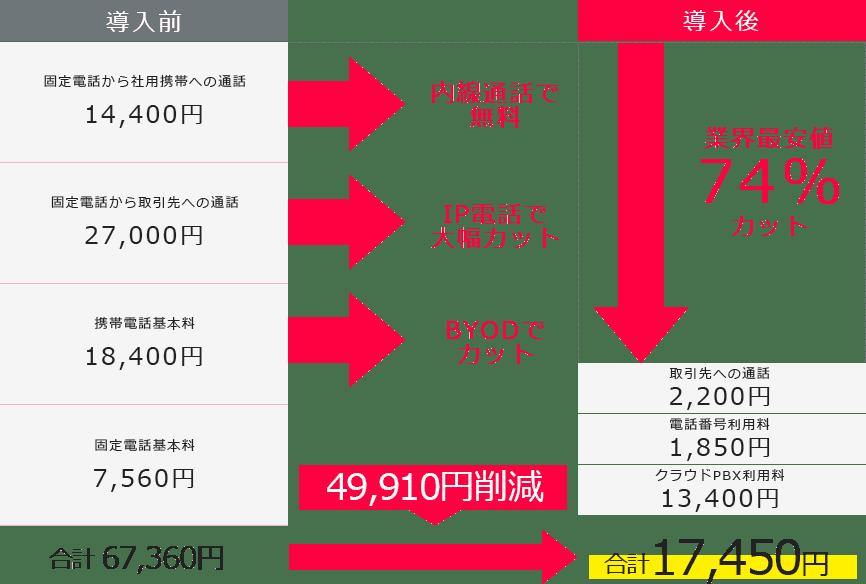 top_img01_table2