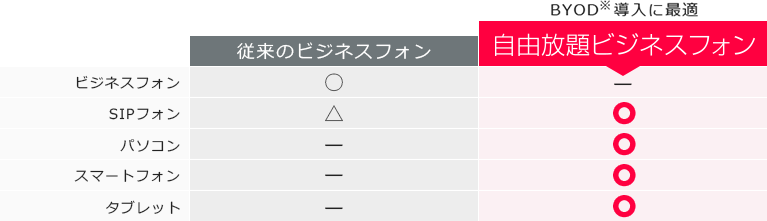 top_img05_table