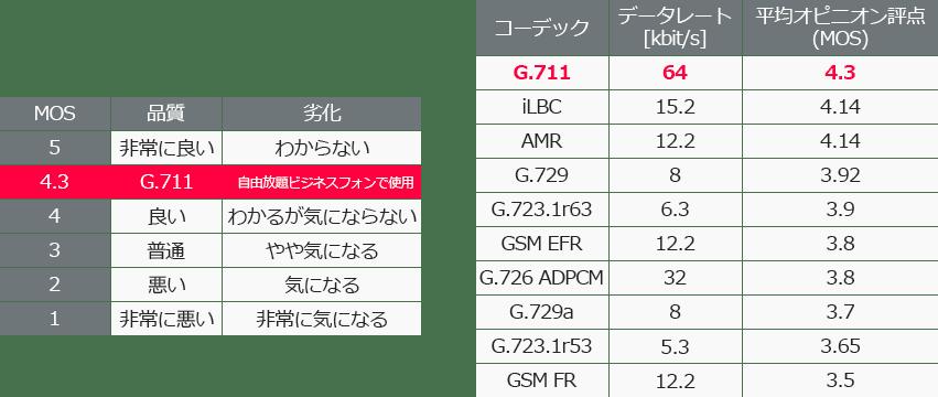 top_img05_table02