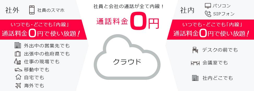 社員と会社の通話が全て内線!通話料金0円