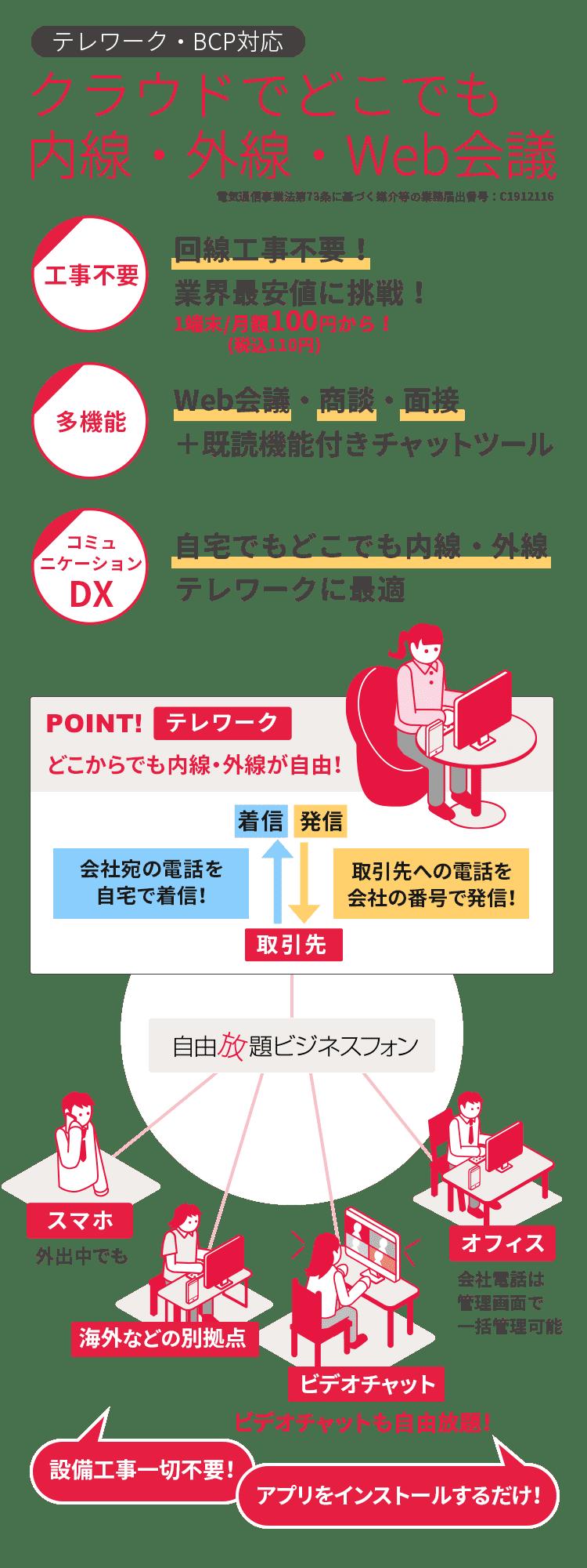 【SP】自由放題ビジネスフォンFV‗20210507